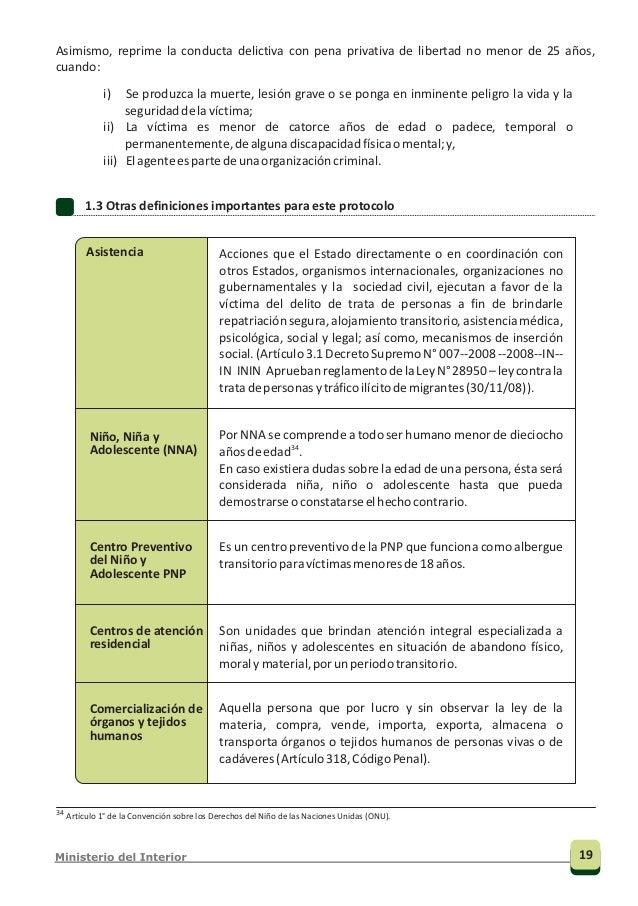 OIM,GlosariosobreMigración,DerechoInternacionalsobreMigración,N°7,OIMGinebra2006.37 Es el uso abusivo de una o varias pers...