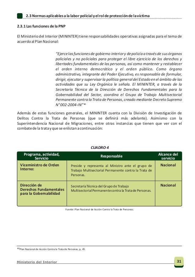 De acuerdo a la matriz operacional del Plan Nacional de Acción Contra la Trata de Personas corresponden a la PNP las sigui...
