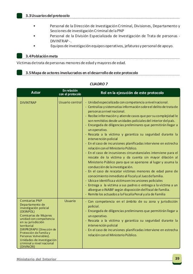 Actor En relación con el protocolo Rol en la ejecución de este protocolo Participa Beneficiario Beneficiario Colabora Part...