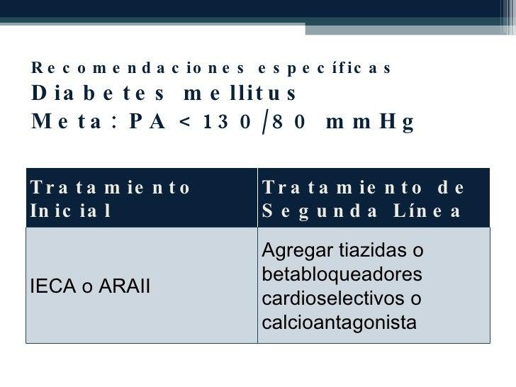 El secreto no expuesto de Regaliz hipertensión