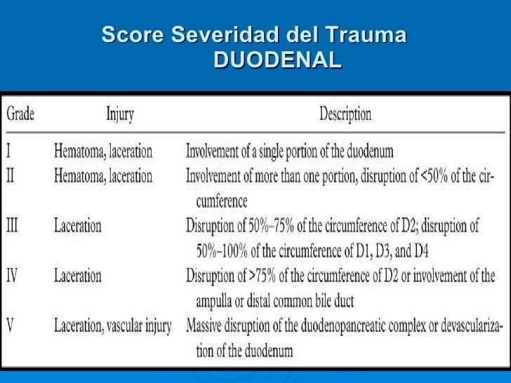 Score Severidad del Trauma DUODENAL
