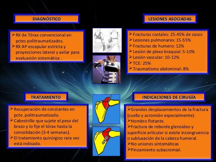 TRATAMIENTOCONSERVADOR: Inmovilización de extremidad en una posición con  fuerzas deformantes mínimas. Mantener brazo en...