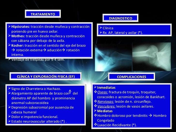 """TRATAMIENTO Procedimientos ortopédicos. Yesos colgantes, férulas de coaptación en """"U"""", yesos  funcionales de Sarmiento, ..."""