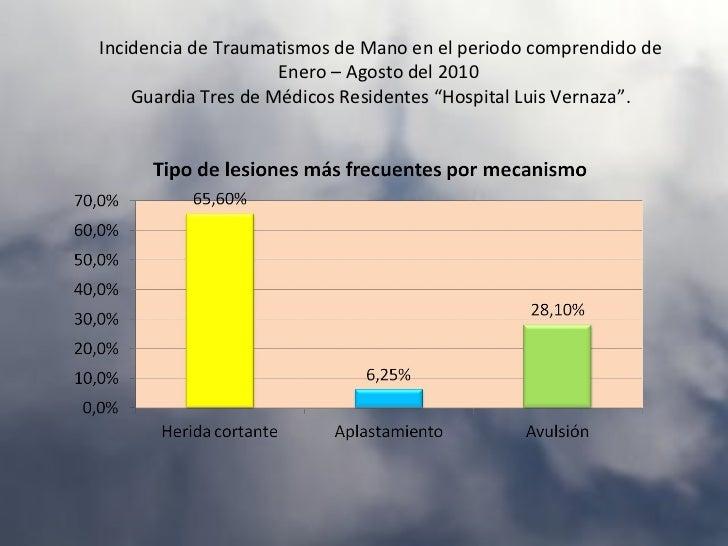 Enfoque de Trauma de mano• 3.- ESTUDIOS DE IMAGEN  - Radiografía  De mano o muñeca. Cuando un paciente presenta una lesión...
