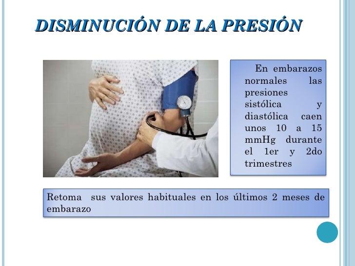 DISMINUCIÓN DE LA PRESIÓN  En embarazos normales las presiones sistólica y diastólica caen unos 10 a 15 mmHg durante el 1e...
