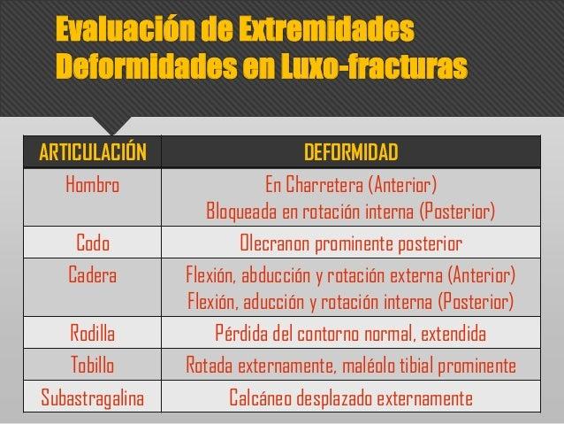 Evaluación de Extremidades Deformidades en Luxo-fracturas ARTICULACIÓN DEFORMIDAD Hombro En Charretera (Anterior) Bloquead...