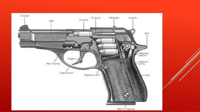 Trauma por arma de fuego herida por arma de fuego for Muebles para guardar armas de fuego