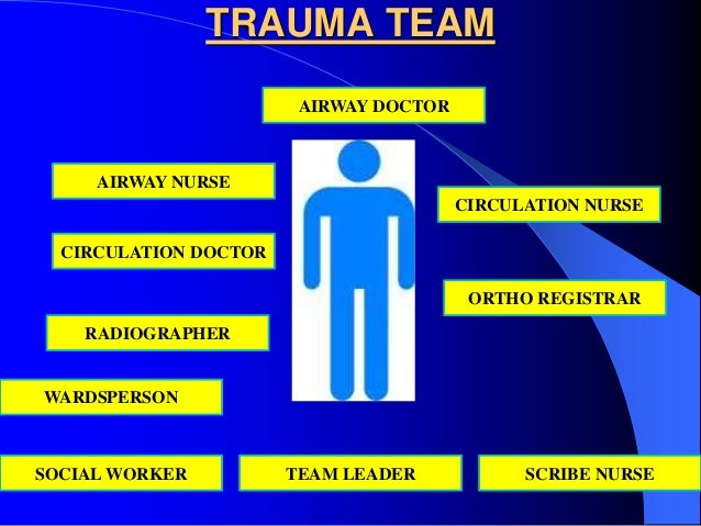 initial assessment of trauma patients inspired from ctls and atls rh slideshare net atls guidelines 2017 Atls Guidelines.pdf