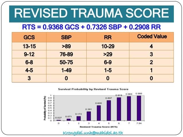 Trauma Scoring 23 2558