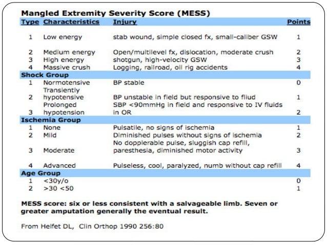 Q Sofa Score Sepsis Hereo Sofa : trauma scoring 23 2558 32 638 from hereonout.net size 638 x 479 jpeg 102kB