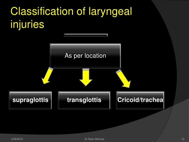 Classification of laryngealinjuries               As per locationsupraglottis   transglottis            Cricoid/trachea3/3...