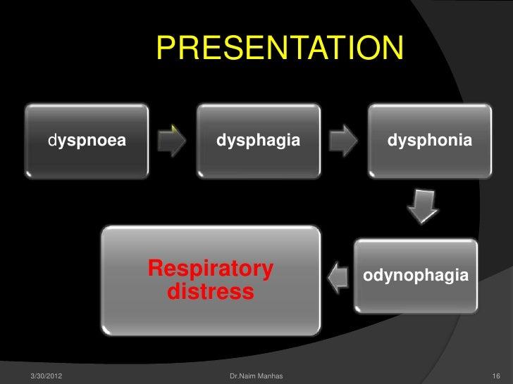 PRESENTATION    dyspnoea        dysphagia            dysphonia               Respiratory             odynophagia          ...