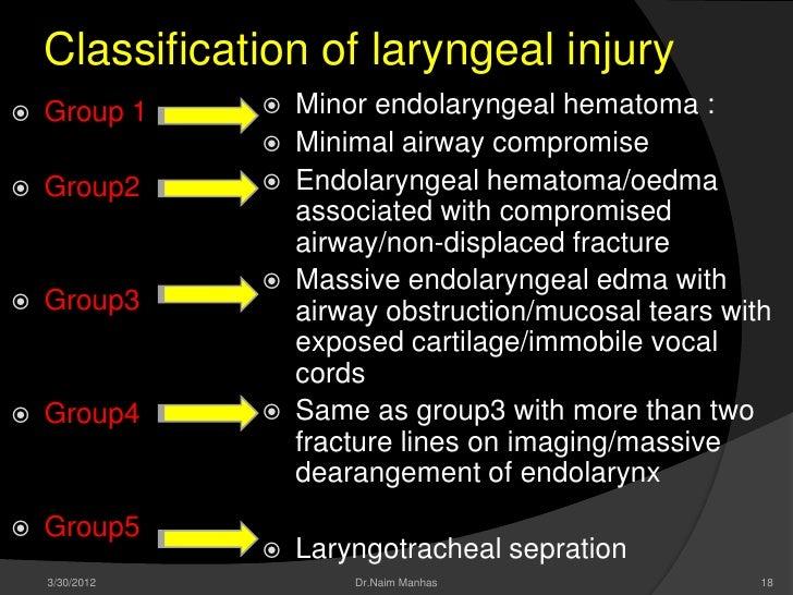 Classification of laryngeal injury   Group 1        Minor endolaryngeal hematoma :                   Minimal airway com...