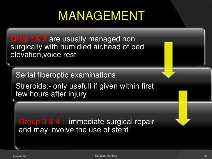 MANAGEMENTGrop 1& 2 are usually managed nonsurgically with humidied air,head of bedelevation,voice rest  Serial fiberoptic...