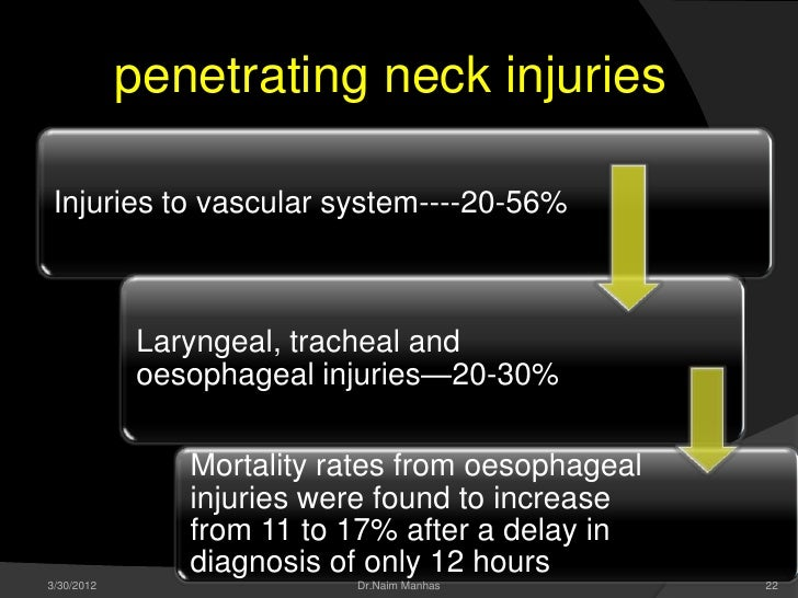 penetrating neck injuries Injuries to vascular system----20-56%            Laryngeal, tracheal and            oesophageal ...