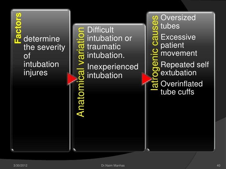 Factors                                                                                 Oversized                         ...