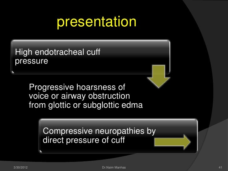 presentationHigh endotracheal cuffpressure            Progressive hoarsness of            voice or airway obstruction     ...