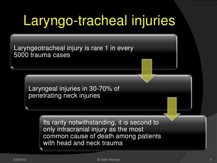 Laryngo-tracheal injuriesLaryngeotracheal injury is rare 1 in every5000 trauma cases            Laryngeal injuries in 30-7...
