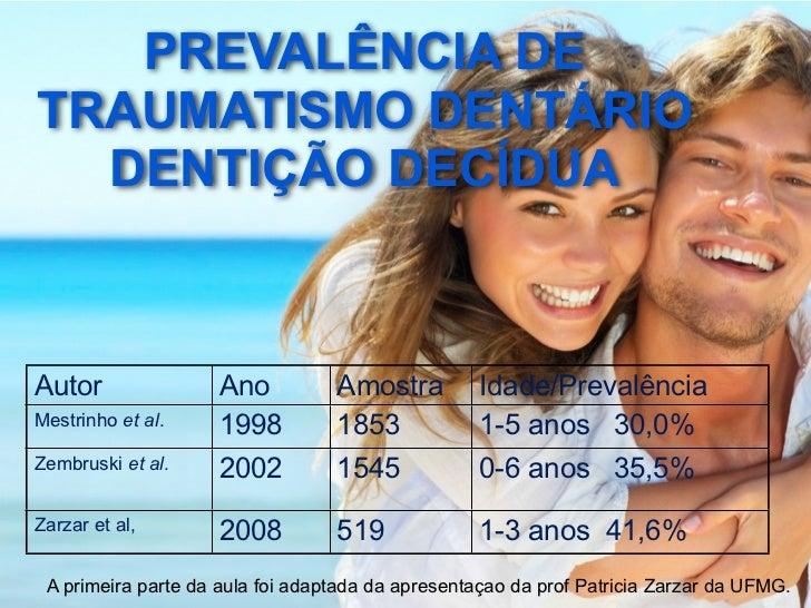 Traumatismo dental em Odontopediatria Slide 2
