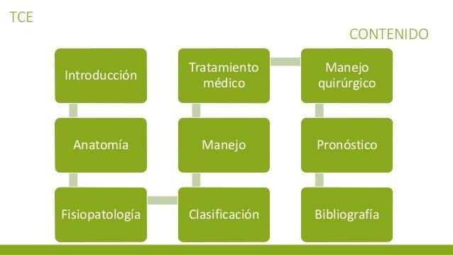 TCE CONTENIDO Introducción Anatomía Fisiopatología Clasificación Manejo Tratamiento médico Manejo quirúrgico Pronóstico Bi...