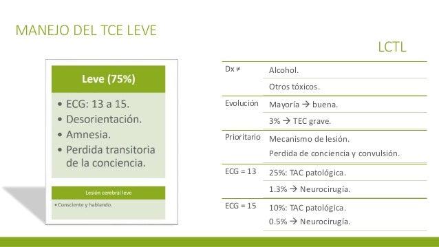 MANEJO DEL TCE LEVE LCTL Dx ≠ Alcohol. Otros tóxicos. Evolución Mayoría  buena. 3%  TEC grave. Prioritario Mecanismo de ...