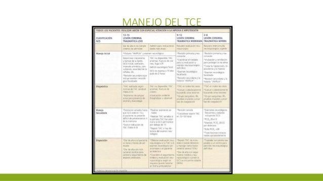 MANEJO DEL TCE