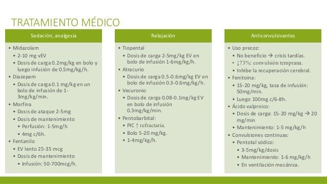 TRATAMIENTO MÉDICO Sedación, analgesia • Midazolam • 2-10 mg vEV • Dosis de carga 0.2mg/kg en bolo y luego infusión de 0.5...