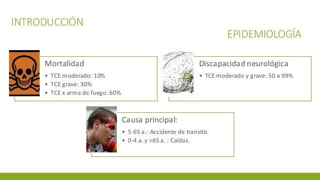 INTRODUCCIÓN EPIDEMIOLOGÍA Mortalidad • TCE moderado: 10% • TCE grave: 30% • TCE x arma de fuego: 60% Discapacidad neuroló...