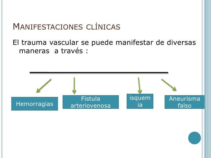 Manifestaciones clínicas <br />
