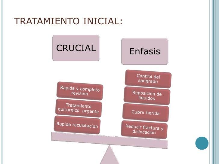 Lesiones simultaneas de vena y arteria