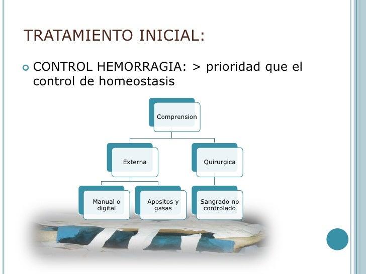 Pueden llegar a producir insuficiencia cardiaca</li></li></ul><li>Diagnostico <br />Historia clínica:<br /><ul><li>Anteced...