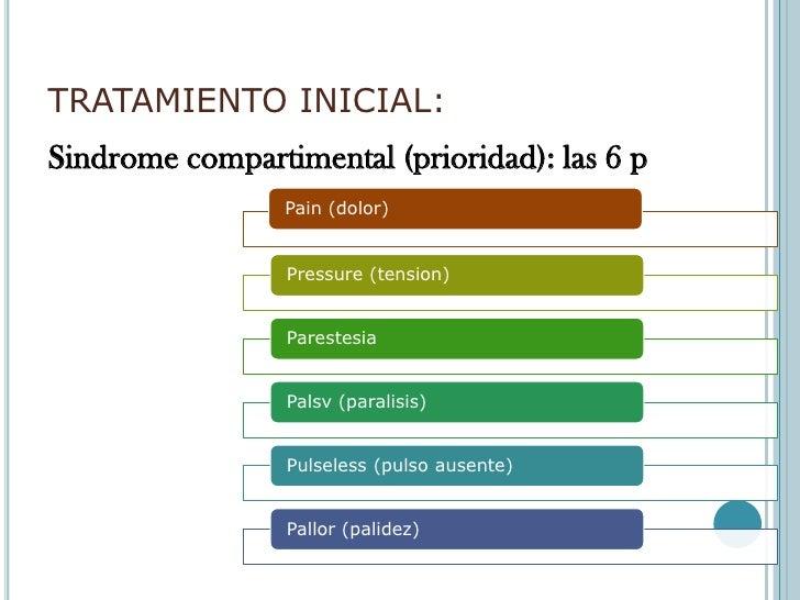 Diagnostico <br /><ul><li>Fluoroscopia: