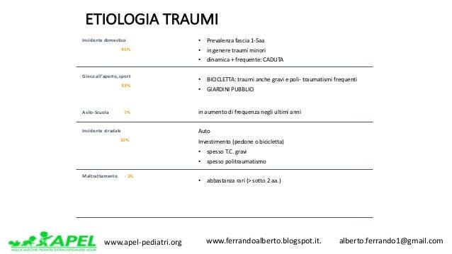 www.apel-pediatri.org www.ferrandoalberto.blogspot.it.alberto.ferrando1@gmail.com ETIOLOGIATRAUMI Incidentedome...