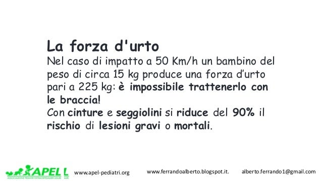 www.apel-pediatri.org www.ferrandoalberto.blogspot.it.alberto.ferrando1@gmail.com La forza d'urto Nel caso di imp...