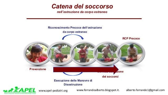 www.apel-pediatri.org www.ferrandoalberto.blogspot.it.alberto.ferrando1@gmail.com Catena del soccorso nell'ostruz...