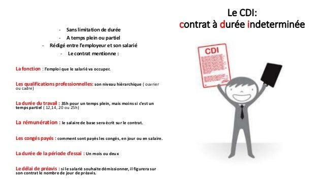 Les différents types de contrat Slide 2