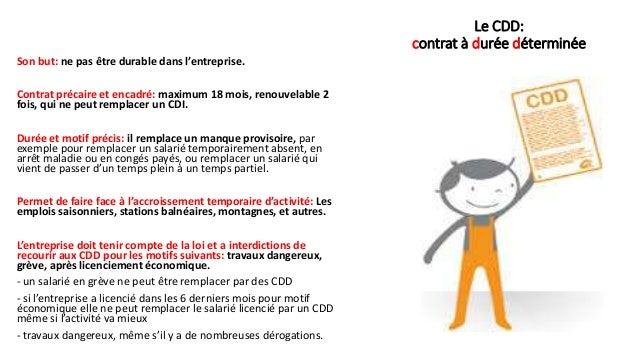 Les différents types de contrat Slide 3