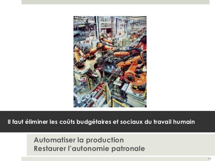 Il faut éliminer les coûts budgétaires et sociaux du travail humain         Automatiser la production         Restaurer l'...