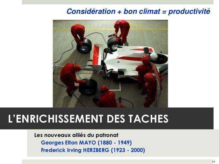 Considération + bon climat = productivitéL'ENRICHISSEMENT DES TACHES    Les nouveaux alliés du patronat      Georges Elton...