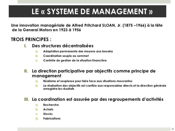 LE « SYSTEME DE MANAGEMENT »Une innovation managériale de Alfred Pritchard SLOAN, Jr. (1875 –1966) à la têtede la General ...