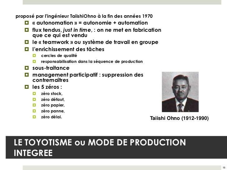 proposé par l'ingénieur TaiishiOhno à la fin des années 1970    « autonomation » = autonomie + automation    flux tendus...