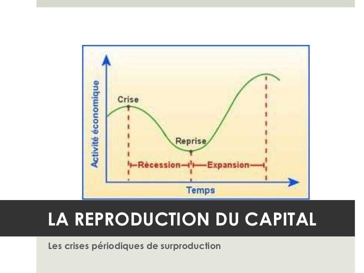 LA REPRODUCTION DU CAPITALLes crises périodiques de surproduction