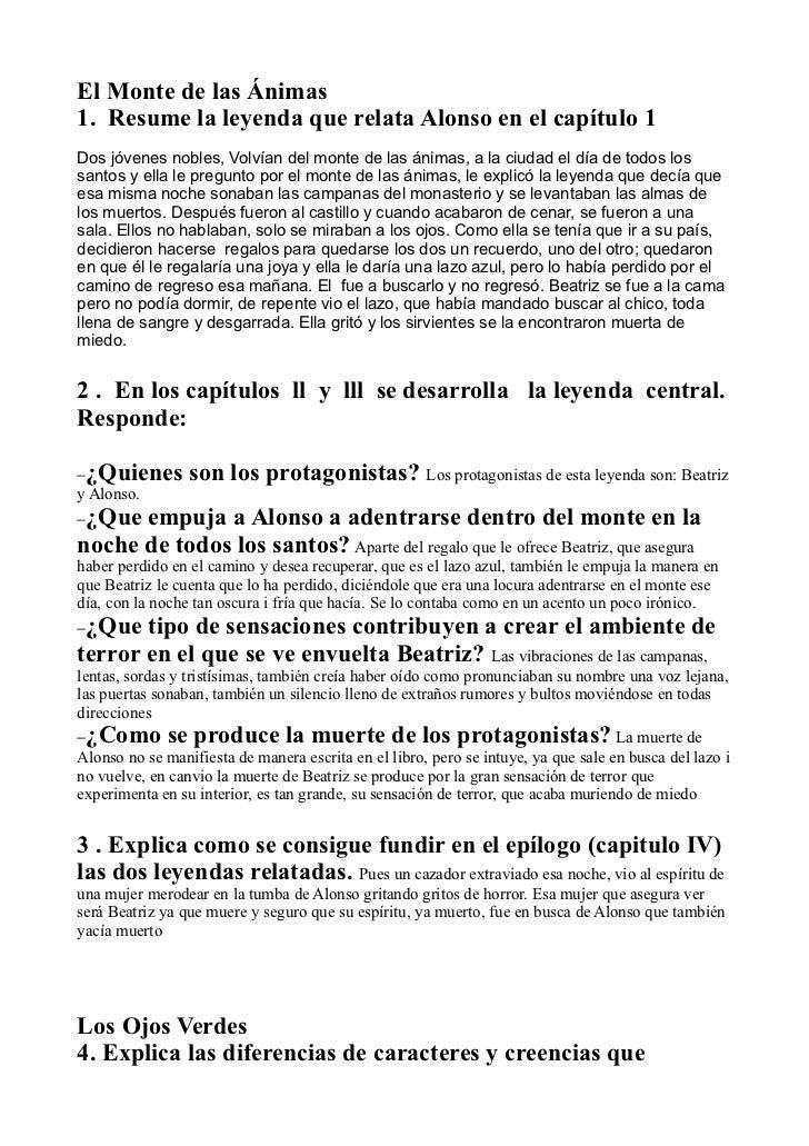 Travajo de castellano acavado!!