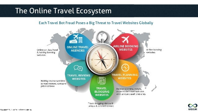 Bot Protection for Travel Websites - InfiSecure