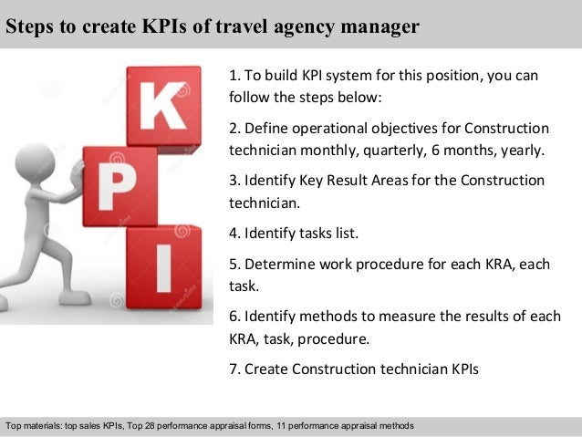 2 steps to create kpis of travel agency manager