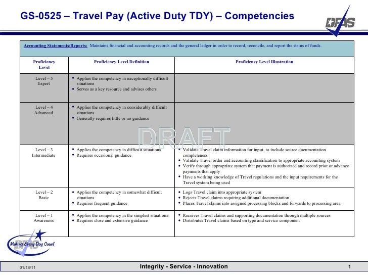 01/18/11 Integrity - Service - Innovation GS-0525 – Travel Pay (Active Duty TDY) – Competencies Accounting Statements/Repo...