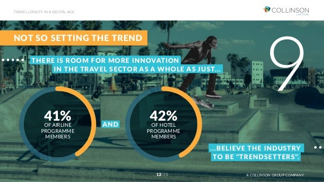 NOT SO SETTING THE TREND THERE IS ROOM FOR MORE INNOVATION 41%OF AIRLINE PROGRAMME MEMBERS 42%OF HOTEL PROGRAMME MEMBERS A...