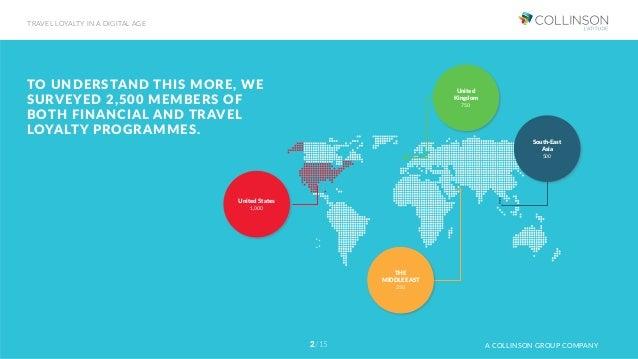 Travel loyalty in a digital age Slide 3