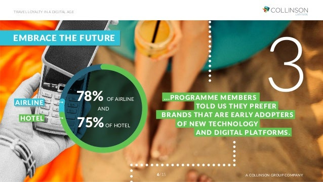 EMBRACE THE FUTURE 3OF NEW TECHNOLOGY 78% OF AIRLINE AND 75%OF HOTEL HOTEL AIRLINE ...PROGRAMME MEMBERS BRANDS THAT ARE EA...