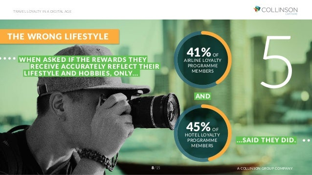 THE WRONG LIFESTYLE WHEN ASKED IF THE REWARDS THEY 41%OF AIRLINE LOYALTY PROGRAMME MEMBERS AND LIFESTYLE AND HOBBIES, ONLY...